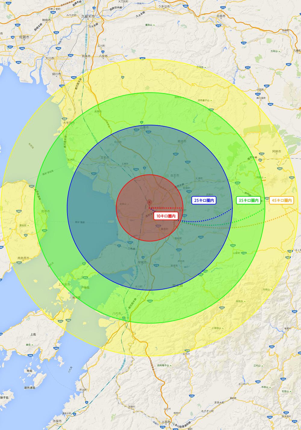 範囲のマップ